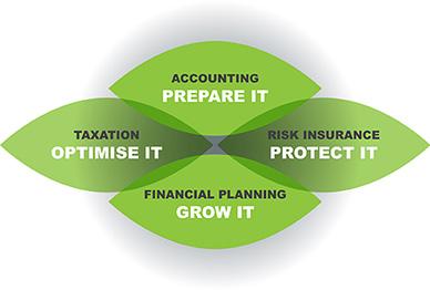 img_holistic-diagram